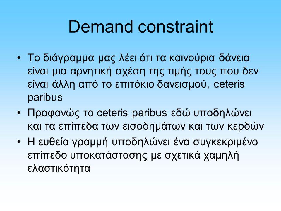 Demand constraint Το διάγραμμα μας λέει ότι τα καινούρια δάνεια είναι μια αρνητική σχέση της τιμής τους που δεν είναι άλλη από το επιτόκιο δανεισμού, ceteris paribus Προφανώς το ceteris paribus εδώ υποδηλώνει και τα επίπεδα των εισοδημάτων και των κερδών Η ευθεία γραμμή υποδηλώνει ένα συγκεκριμένο επίπεδο υποκατάστασης με σχετικά χαμηλή ελαστικότητα