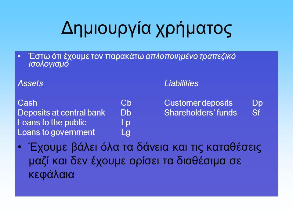 Δημιουργία χρήματος Έστω ότι έχουμε τον παρακάτω απλοποιημένο τραπεζικό ισολογισμό AssetsLiabilities Cash CbCustomer depositsDp Deposits at central bank DbShareholders' funds Sf Loans to the public Lp Loans to government Lg Έχουμε βάλει όλα τα δάνεια και τις καταθέσεις μαζί και δεν έχουμε ορίσει τα διαθέσιμα σε κεφάλαια