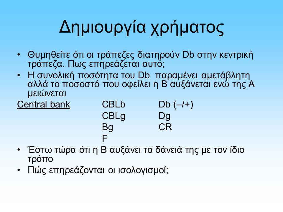 Δημιουργία χρήματος Θυμηθείτε ότι οι τράπεζες διατηρούν Db στην κεντρική τράπεζα.