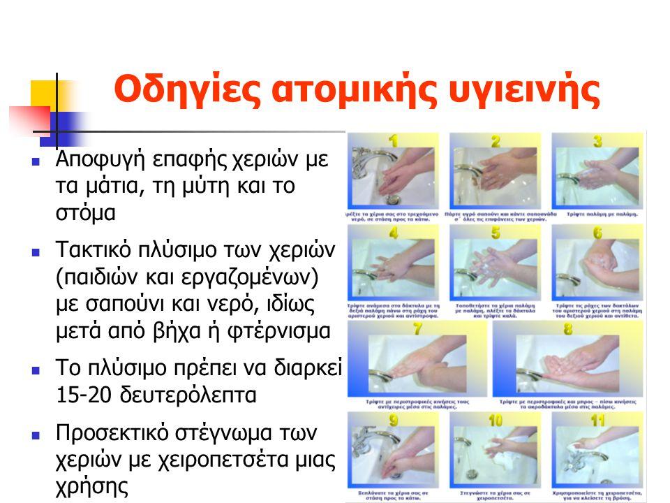 Οδηγίες ατομικής υγιεινής Αποφυγή επαφής χεριών με τα μάτια, τη μύτη και το στόμα Τακτικό πλύσιμο των χεριών (παιδιών και εργαζομένων) με σαπούνι και