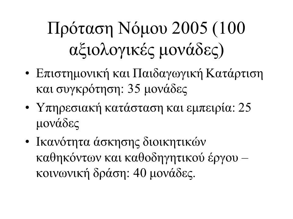 Πρόταση Νόμου 2005 (100 αξιολογικές μονάδες) Επιστημονική και Παιδαγωγική Κατάρτιση και συγκρότηση: 35 μονάδες Υπηρεσιακή κατάσταση και εμπειρία: 25 μ
