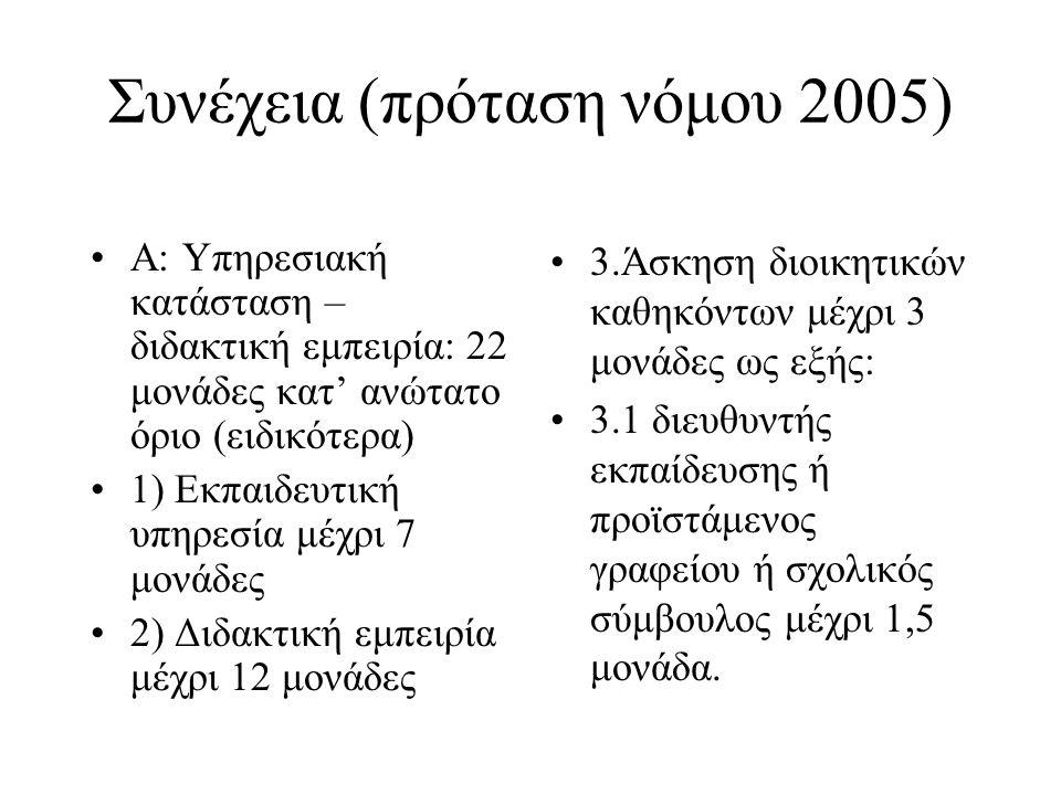 Συνέχεια (πρόταση νόμου 2005) Α: Υπηρεσιακή κατάσταση – διδακτική εμπειρία: 22 μονάδες κατ' ανώτατο όριο (ειδικότερα) 1) Εκπαιδευτική υπηρεσία μέχρι 7