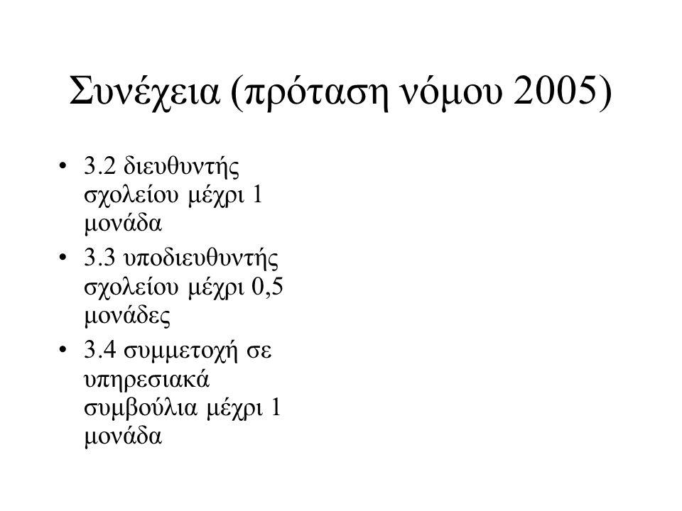 Συνέχεια (πρόταση νόμου 2005) 3.2 διευθυντής σχολείου μέχρι 1 μονάδα 3.3 υποδιευθυντής σχολείου μέχρι 0,5 μονάδες 3.4 συμμετοχή σε υπηρεσιακά συμβούλι