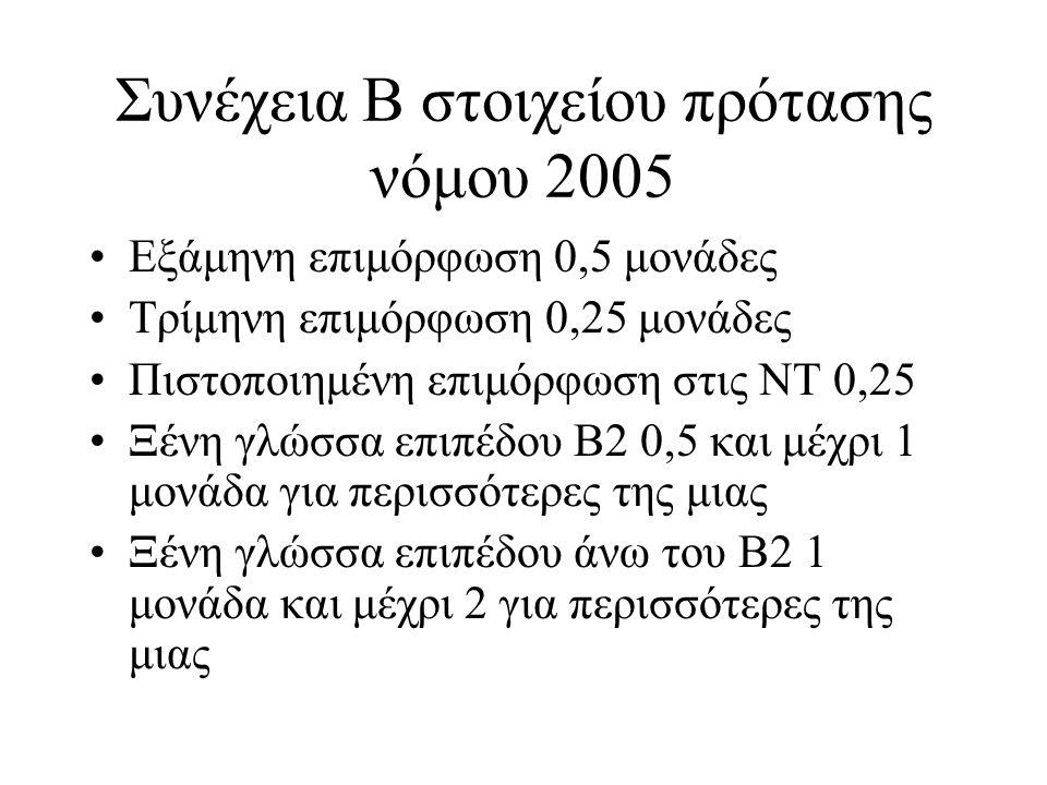 Συνέχεια Β στοιχείου πρότασης νόμου 2005 Εξάμηνη επιμόρφωση 0,5 μονάδες Τρίμηνη επιμόρφωση 0,25 μονάδες Πιστοποιημένη επιμόρφωση στις ΝΤ 0,25 Ξένη γλώ
