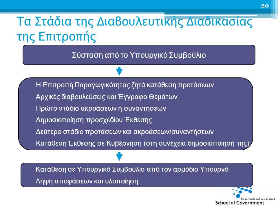 Τα Στάδια της Διαβουλευτικής Διαδικασίας της Επιτροπής Σύσταση από το Υπουργικό Συμβούλιο n Η Επιτροπή Παραγωγικότητας ζητά κατάθεση προτάσεων n Αρχικές διαβουλεύσεις και Έγγραφο Θεμάτων n Πρώτο στάδιο ακροάσεων ή συναντήσεων n Δημοσιοποίηση προσχεδίου Έκθεσης n Δεύτερο στάδιο προτάσεων και ακροάσεων/συναντήσεων n Κατάθεση Έκθεσης σε Κυβέρνηση (στη συνέχεια δημοσιοποίησή της) n Κατάθεση σε Υπουργικό Συμβούλιο από τον αρμόδιο Υπουργό n Λήψη αποφάσεων και υλοποίηση 20