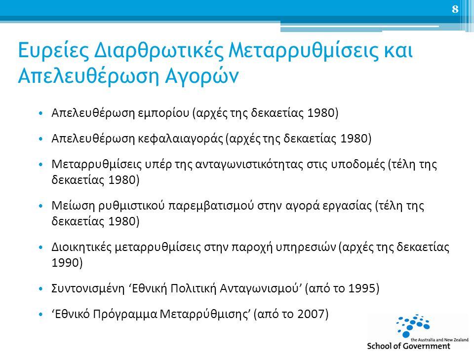 Ευρείες Διαρθρωτικές Μεταρρυθμίσεις και Απελευθέρωση Αγορών Απελευθέρωση εμπορίου (αρχές της δεκαετίας 1980) Απελευθέρωση κεφαλαιαγοράς (αρχές της δεκαετίας 1980) Μεταρρυθμίσεις υπέρ της ανταγωνιστικότητας στις υποδομές (τέλη της δεκαετίας 1980) Μείωση ρυθμιστικού παρεμβατισμού στην αγορά εργασίας (τέλη της δεκαετίας 1980) Διοικητικές μεταρρυθμίσεις στην παροχή υπηρεσιών (αρχές της δεκαετίας 1990) Συντονισμένη 'Εθνική Πολιτική Ανταγωνισμού' (από το 1995) 'Εθνικό Πρόγραμμα Μεταρρύθμισης' (από το 2007) 8