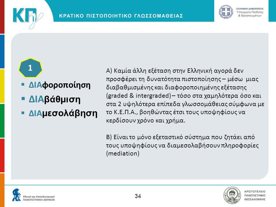 34 1  ΔΙΑφοροποίηση  ΔΙΑ βάθμιση  ΔΙΑ μεσολάβηση Α) Καμία άλλη εξέταση στην Ελληνική αγορά δεν προσφέρει τη δυνατότητα πιστοποίησης – μέσω μιας δια