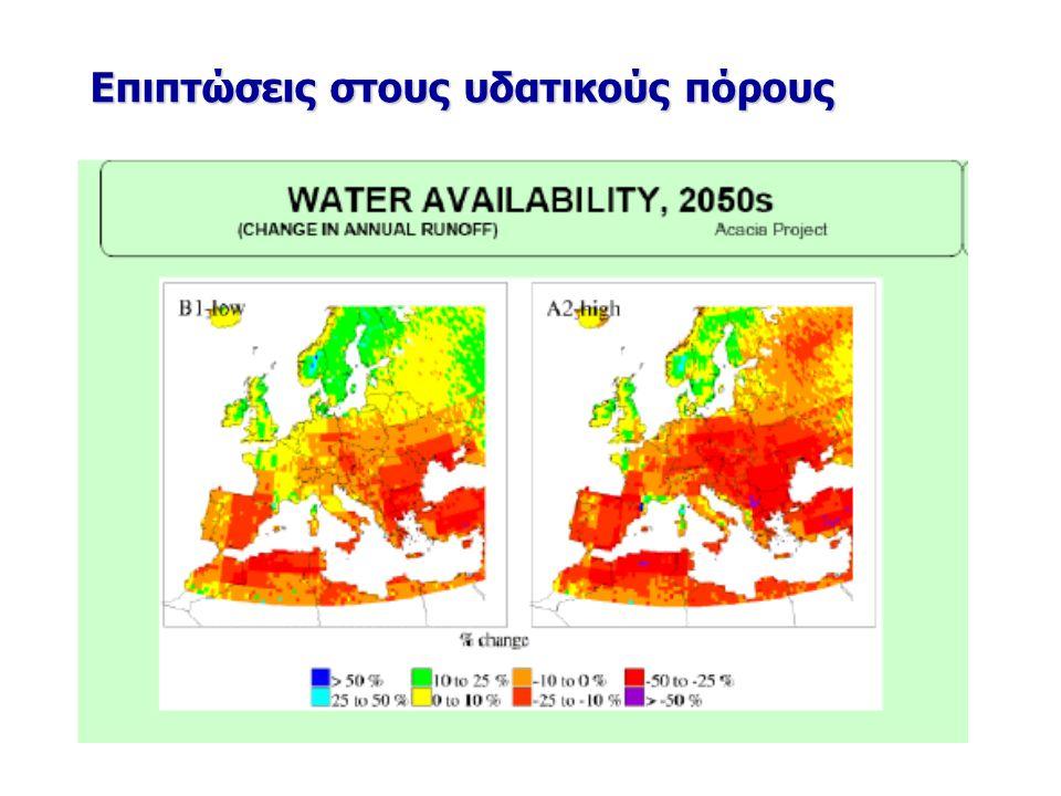 Επιπτώσεις στους υδατικούς πόρους