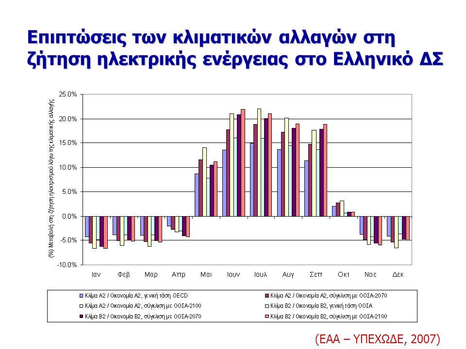 Επιπτώσεις των κλιματικών αλλαγών στη ζήτηση ηλεκτρικής ενέργειας στο Ελληνικό ΔΣ (ΕΑΑ – ΥΠΕΧΩΔΕ, 2007)
