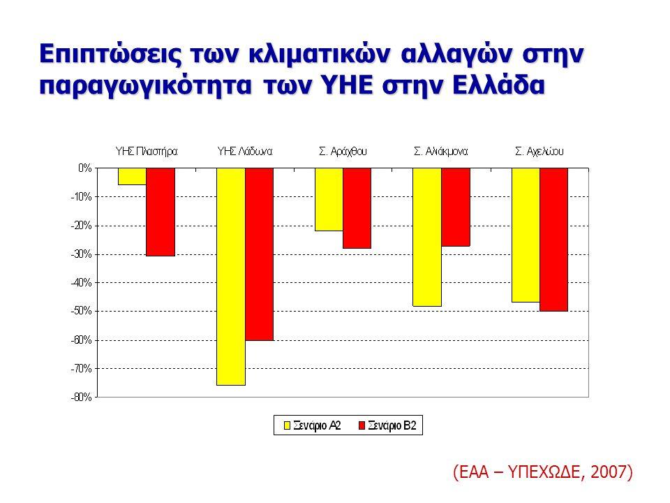 Επιπτώσεις των κλιματικών αλλαγών στην παραγωγικότητα των ΥΗΕ στην Ελλάδα (ΕΑΑ – ΥΠΕΧΩΔΕ, 2007)