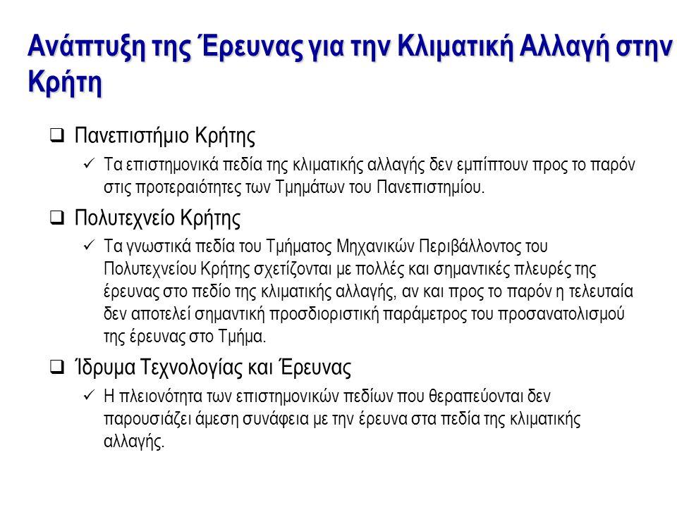  Πανεπιστήμιο Κρήτης Τα επιστημονικά πεδία της κλιματικής αλλαγής δεν εμπίπτουν προς το παρόν στις προτεραιότητες των Τμημάτων του Πανεπιστημίου.
