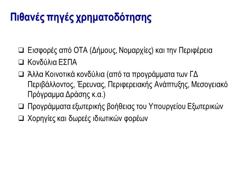  Εισφορές από ΟΤΑ (Δήμους, Νομαρχίες) και την Περιφέρεια  Κονδύλια ΕΣΠΑ  Άλλα Κοινοτικά κονδύλια (από τα προγράμματα των ΓΔ Περιβάλλοντος, Έρευνας, Περιφερειακής Ανάπτυξης, Μεσογειακό Πρόγραμμα Δράσης κ.α.)  Προγράμματα εξωτερικής βοήθειας του Υπουργείου Εξωτερικών  Χορηγίες και δωρεές ιδιωτικών φορέων Πιθανές πηγές χρηματοδότησης
