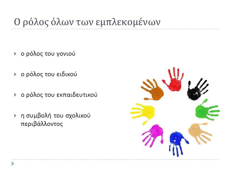 Ο ρόλος όλων των εμπλεκομένων  ο ρόλος του γονιού  ο ρόλος του ειδικού  ο ρόλος του εκπαιδευτικού  η συμβολή του σχολικού περιβάλλοντος