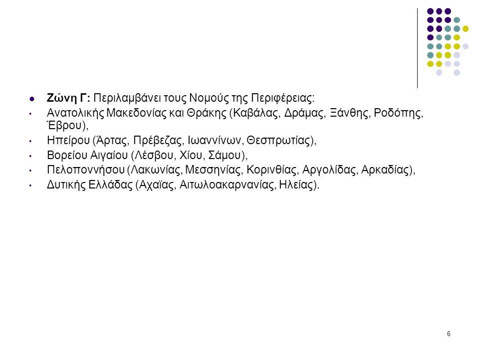 6 Ζώνη Γ: Περιλαμβάνει τους Νομούς της Περιφέρειας: Ανατολικής Μακεδονίας και Θράκης (Καβάλας, Δράμας, Ξάνθης, Ροδόπης, Έβρου), Ηπείρου (Άρτας, Πρέβεζας, Ιωαννίνων, Θεσπρωτίας), Βορείου Αιγαίου (Λέσβου, Χίου, Σάμου), Πελοποννήσου (Λακωνίας, Μεσσηνίας, Κορινθίας, Αργολίδας, Αρκαδίας), Δυτικής Ελλάδας (Αχαϊας, Αιτωλοακαρνανίας, Ηλείας).