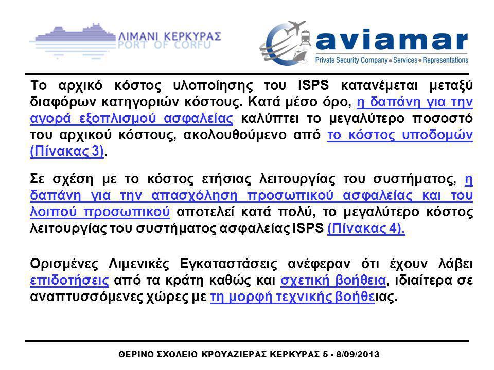 ΘΕΡΙΝΟ ΣΧΟΛΕΙΟ ΚΡΟΥΑΖΙΕΡΑΣ ΚΕΡΚΥΡΑΣ 5 - 8/09/2013 Το αρχικό κόστος υλοποίησης του ISPS κατανέμεται μεταξύ διαφόρων κατηγοριών κόστους.