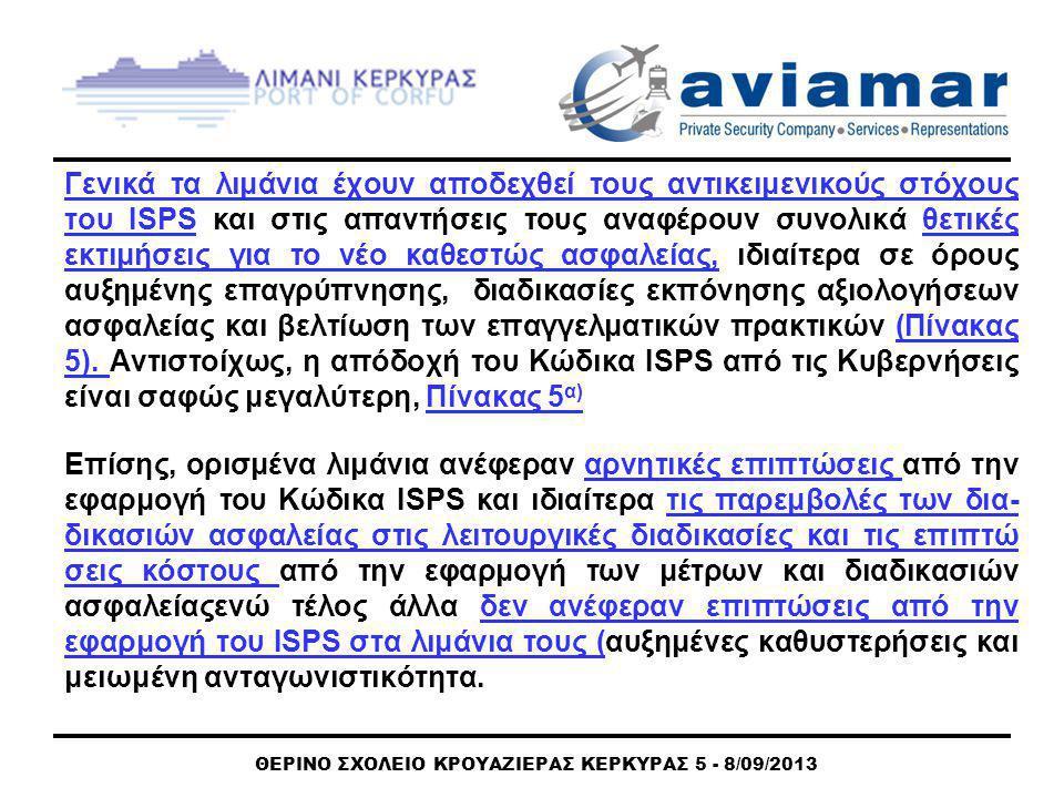 ΘΕΡΙΝΟ ΣΧΟΛΕΙΟ ΚΡΟΥΑΖΙΕΡΑΣ ΚΕΡΚΥΡΑΣ 5 - 8/09/2013 Γενικά τα λιμάνια έχουν αποδεχθεί τους αντικειμενικούς στόχους του ISPS και στις απαντήσεις τους αναφέρουν συνολικά θετικές εκτιμήσεις για το νέο καθεστώς ασφαλείας, ιδιαίτερα σε όρους αυξημένης επαγρύπνησης, διαδικασίες εκπόνησης αξιολογήσεων ασφαλείας και βελτίωση των επαγγελματικών πρακτικών (Πίνακας 5).