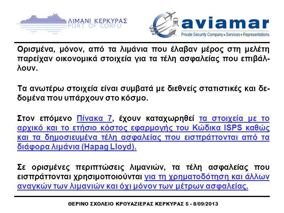 ΘΕΡΙΝΟ ΣΧΟΛΕΙΟ ΚΡΟΥΑΖΙΕΡΑΣ ΚΕΡΚΥΡΑΣ 5 - 8/09/2013 Ορισμένα, μόνον, από τα λιμάνια που έλαβαν μέρος στη μελέτη παρείχαν οικονομικά στοιχεία για τα τέλη ασφαλείας που επιβάλ- λουν.