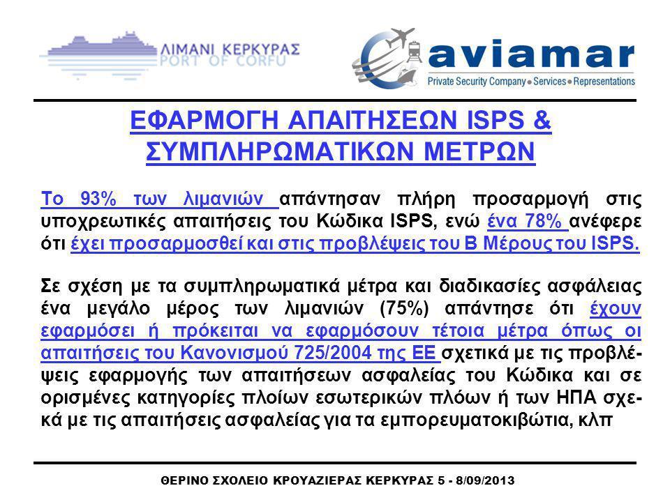 ΘΕΡΙΝΟ ΣΧΟΛΕΙΟ ΚΡΟΥΑΖΙΕΡΑΣ ΚΕΡΚΥΡΑΣ 5 - 8/09/2013 ΕΦΑΡΜΟΓΗ ΑΠΑΙΤΗΣΕΩΝ ISPS & ΣΥΜΠΛΗΡΩΜΑΤΙΚΩΝ ΜΕΤΡΩΝ Το 93% των λιμανιών απάντησαν πλήρη προσαρμογή στις υποχρεωτικές απαιτήσεις του Κώδικα ISPS, ενώ ένα 78% ανέφερε ότι έχει προσαρμοσθεί και στις προβλέψεις του Β Μέρους του ISPS.