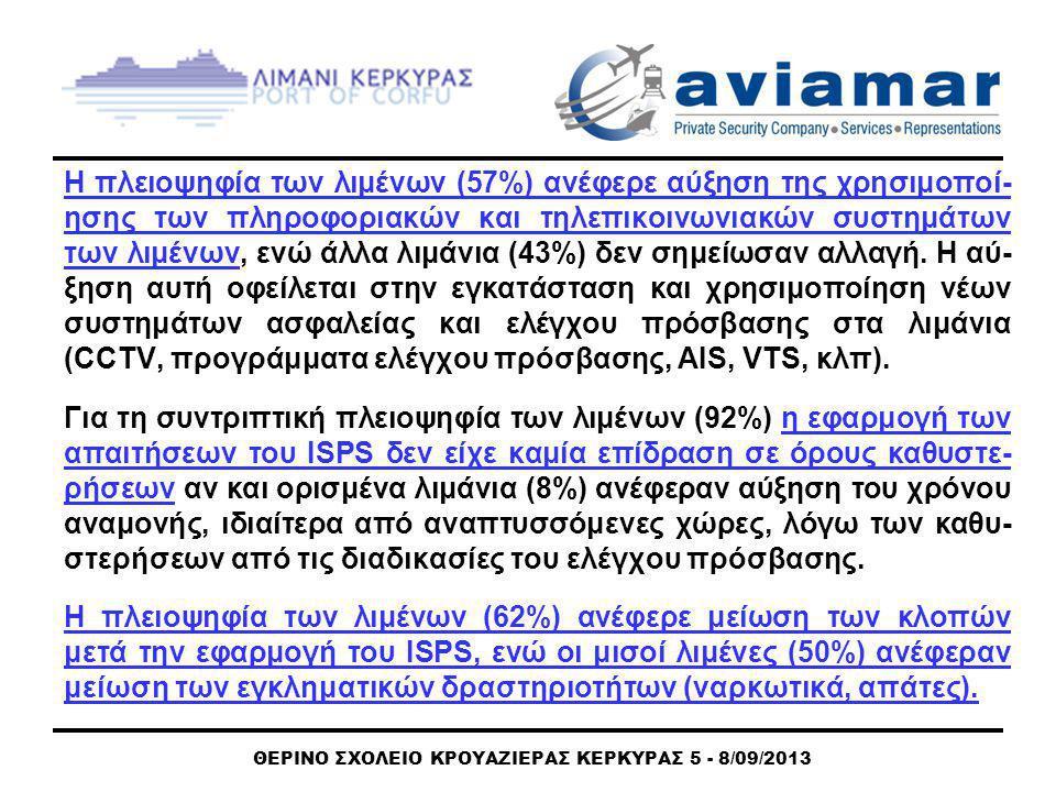 ΘΕΡΙΝΟ ΣΧΟΛΕΙΟ ΚΡΟΥΑΖΙΕΡΑΣ ΚΕΡΚΥΡΑΣ 5 - 8/09/2013 Η πλειοψηφία των λιμένων (57%) ανέφερε αύξηση της χρησιμοποί- ησης των πληροφοριακών και τηλεπικοινωνιακών συστημάτων των λιμένων, ενώ άλλα λιμάνια (43%) δεν σημείωσαν αλλαγή.