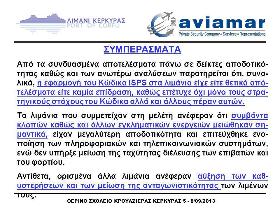 ΘΕΡΙΝΟ ΣΧΟΛΕΙΟ ΚΡΟΥΑΖΙΕΡΑΣ ΚΕΡΚΥΡΑΣ 5 - 8/09/2013 ΣΥΜΠΕΡΑΣΜΑΤΑ Από τα συνδυασμένα αποτελέσματα πάνω σε δείκτες αποδοτικό- τητας καθώς και των ανωτέρω αναλύσεων παρατηρείται ότι, συνο- λικά, η εφαρμογή του Κώδικα ISPS στα λιμάνια είχε είτε θετικά από- τελέσματα είτε καμία επίδραση, καθώς επέτυχε όχι μόνο τους στρα- τηγικούς στόχους του Κώδικα αλλά και άλλους πέραν αυτών.