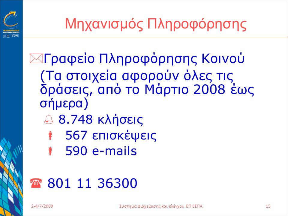 2-4/7/2009Σύστημα Διαχείρισης και ελέγχου ΕΠ ΕΣΠΑ15 Μηχανισμός Πληροφόρησης  Γραφείο Πληροφόρησης Κοινού (Τα στοιχεία αφορούν όλες τις δράσεις, από τo Μάρτιο 2008 έως σήμερα )  8.748 κλήσεις  567 επισκέψεις  590 e-mails  801 11 36300