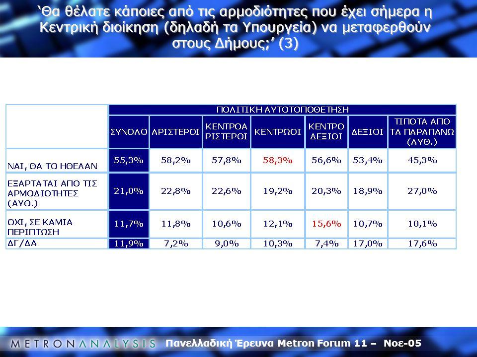 Πανελλαδική Έρευνα Metron Forum 11 – Νοε-05 'Θα θέλατε κάποιες από τις αρμοδιότητες που έχει σήμερα η Κεντρική διοίκηση (δηλαδή τα Υπουργεία) να μεταφερθούν στους Δήμους;' (3)