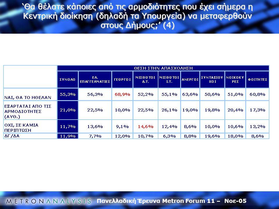 Πανελλαδική Έρευνα Metron Forum 11 – Νοε-05 'Θα θέλατε κάποιες από τις αρμοδιότητες που έχει σήμερα η Κεντρική διοίκηση (δηλαδή τα Υπουργεία) να μεταφερθούν στους Δήμους;' (4)