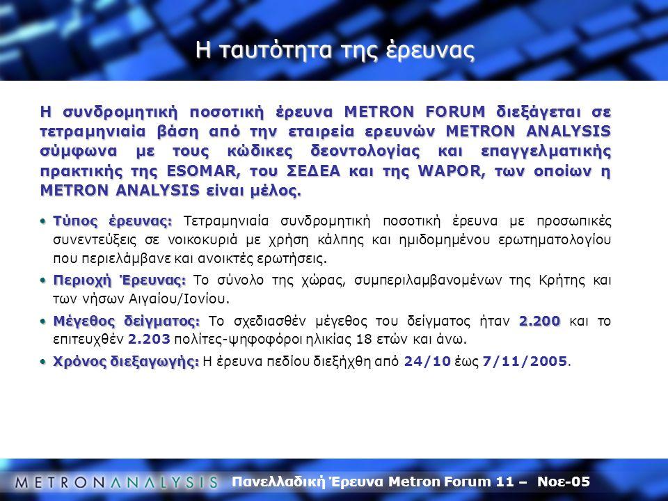 Πανελλαδική Έρευνα Metron Forum 11 – Νοε-05 Η συνδρομητική ποσοτική έρευνα METRON FORUM διεξάγεται σε τετραμηνιαία βάση από την εταιρεία ερευνών METRON ANALYSIS σύμφωνα με τους κώδικες δεοντολογίας και επαγγελματικής πρακτικής της ESOMAR, του ΣΕΔΕΑ και της WAPOR, των οποίων η METRON ANALYSIS είναι μέλος.