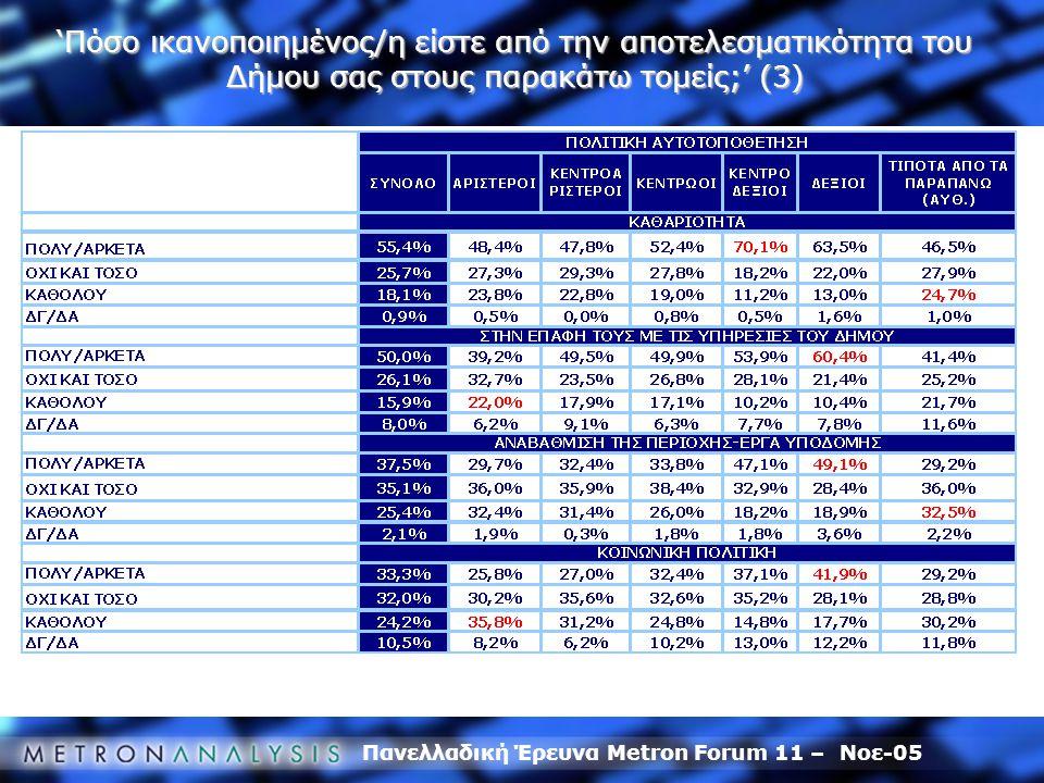 Πανελλαδική Έρευνα Metron Forum 11 – Νοε-05 'Πόσο ικανοποιημένος/η είστε από την αποτελεσματικότητα του Δήμου σας στους παρακάτω τομείς;' (3)