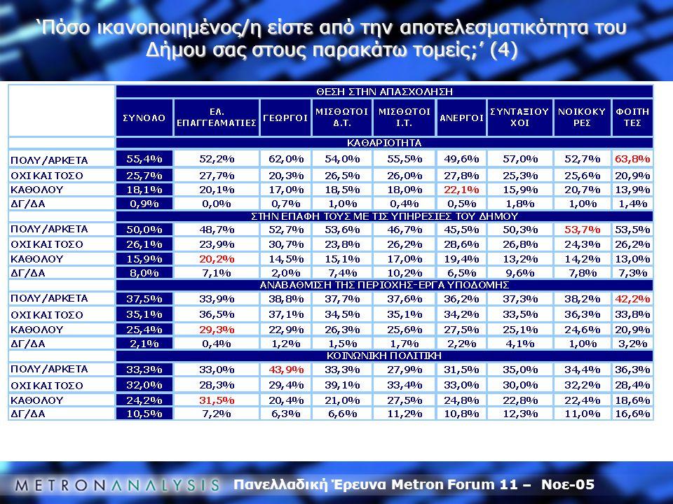 Πανελλαδική Έρευνα Metron Forum 11 – Νοε-05 'Πόσο ικανοποιημένος/η είστε από την αποτελεσματικότητα του Δήμου σας στους παρακάτω τομείς;' (4)