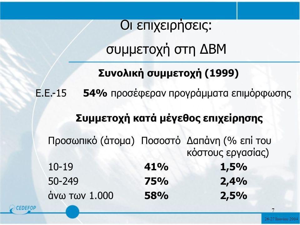 26-27 Ιουνίου 2004 7 Οι επιχειρήσεις: συμμετοχή στη ΔΒΜ Συνολική συμμετοχή (1999) Ε.Ε.-1554% προσέφεραν προγράμματα επιμόρφωσης Συμμετοχή κατά μέγεθος επιχείρησης Προσωπικό (άτομα) Ποσοστό Δαπάνη (% επί του κόστους εργασίας) 10-19 41% 1,5% 50-249 75% 2,4% άνω των 1.000 58% 2,5%