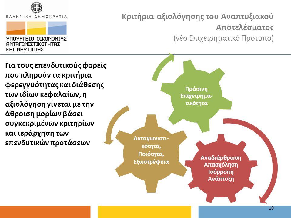 Κριτήρια αξιολόγησης του Αναπτυξιακού Αποτελέσματος (νέο Επιχειρηματικό Πρότυπο) 10 Αναδιάρθρωση Απασχόληση Ισόρροπη Ανάπτυξη Ανταγωνιστι- κότητα, Ποι