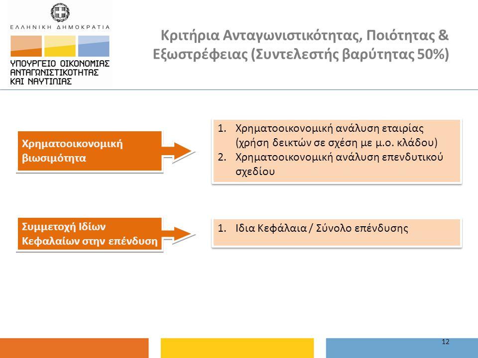 Κριτήρια Ανταγωνιστικότητας, Ποιότητας & Εξωστρέφειας (Συντελεστής βαρύτητας 50%) 12 Χρηματοοικονομική βιωσιμότητα 1.Χρηματοοικονομική ανάλυση εταιρία