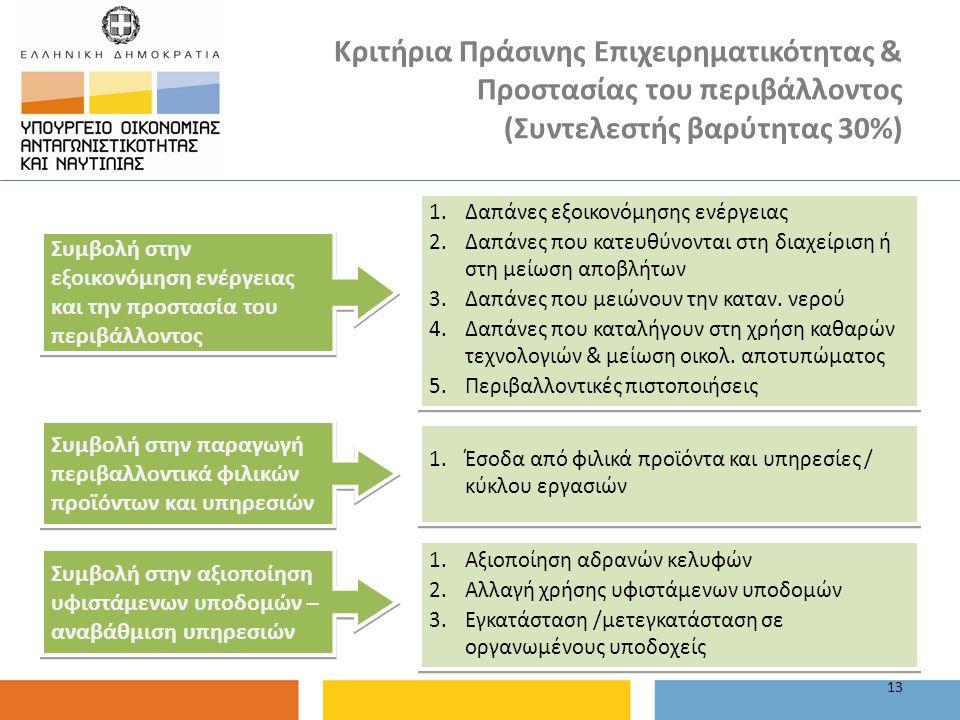 Κριτήρια Πράσινης Επιχειρηματικότητας & Προστασίας του περιβάλλοντος (Συντελεστής βαρύτητας 30%) 13 Συμβολή στην εξοικονόμηση ενέργειας και την προστα