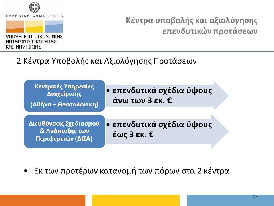 Κέντρα υποβολής και αξιολόγησης επενδυτικών προτάσεων 25 2 Κέντρα Υποβολής και Αξιολόγησης Προτάσεων επενδυτικά σχέδια ύψους άνω των 3 εκ. € Κεντρικές