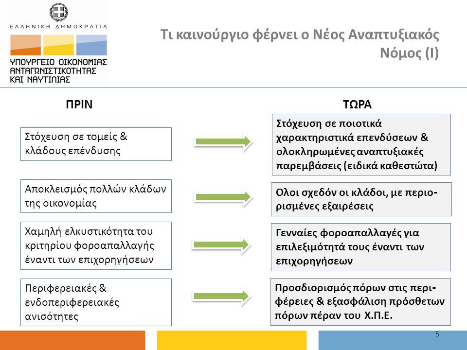 Τι καινούργιο φέρνει ο Νέος Αναπτυξιακός Νόμος (Ι) 5 Στόχευση σε τομείς & κλάδους επένδυσης Στόχευση σε ποιοτικά χαρακτηριστικά επενδύσεων & ολοκληρωμ