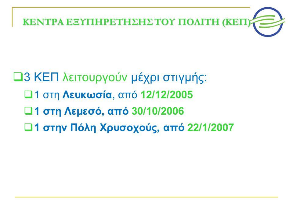 ΚΕΝΤΡΑ ΕΞΥΠΗΡΕΤΗΣΗΣ ΤΟΥ ΠΟΛΙΤΗ (ΚΕΠ)  3 ΚΕΠ λειτουργούν μέχρι στιγμής:  1 στη Λευκωσία, από 12/12/2005  1 στη Λεμεσό, από 30/10/2006  1 στην Πόλη Χρυσοχούς, από 22/1/2007