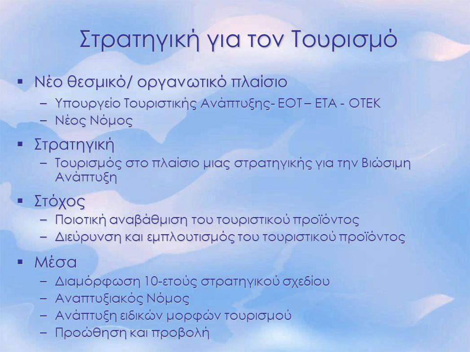 Στρατηγική για τον Τουρισμό Στρατηγική για τον Τουρισμό  Νέο θεσμικό/ οργανωτικό πλαίσιο –Υπουργείο Τουριστικής Ανάπτυξης- ΕΟΤ – ΕΤΑ - ΟΤΕΚ –Νέος Νόμ