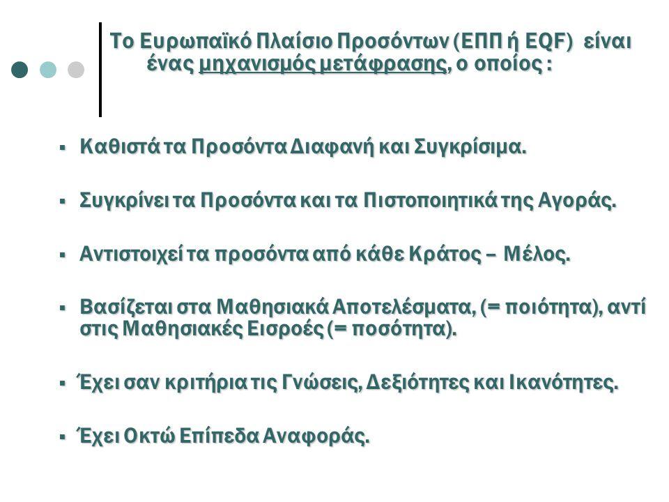 European Qualifications Framework Το Ευρωπαϊκό Πλαίσιο Προσόντων (ΕΠΠ ή EQF) είναι ένας μηχανισμός μετάφρασης, ο οποίος :  Καθιστά τα Προσόντα Διαφαν