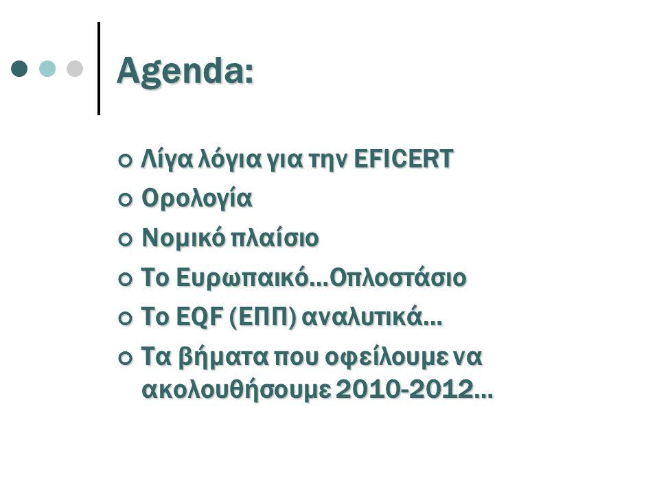 Agenda: Λίγα λόγια για την EFICERT Ορολογία Νομικό πλαίσιο Το Ευρωπαικό…Οπλοστάσιο Το EQF (ΕΠΠ) αναλυτικά… Τα βήματα που οφείλουμε να ακολουθήσουμε 20