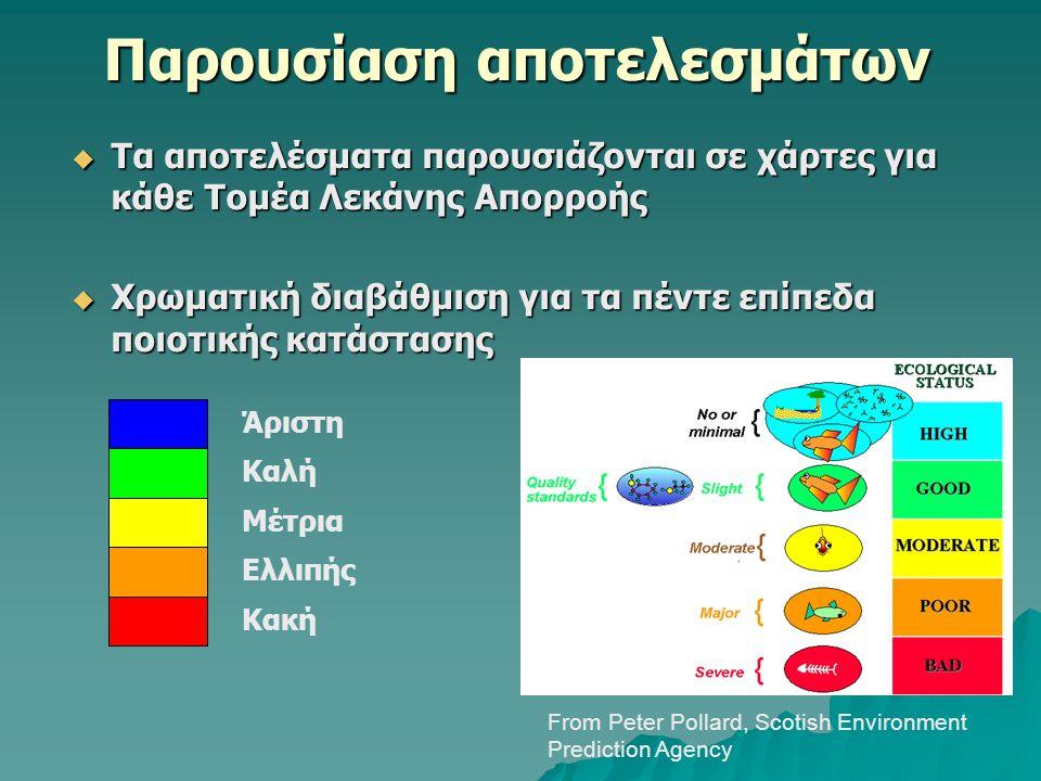 Παρουσίαση αποτελεσμάτων  Τα αποτελέσματα παρουσιάζονται σε χάρτες για κάθε Τομέα Λεκάνης Απορροής  Χρωματική διαβάθμιση για τα πέντε επίπεδα ποιοτι