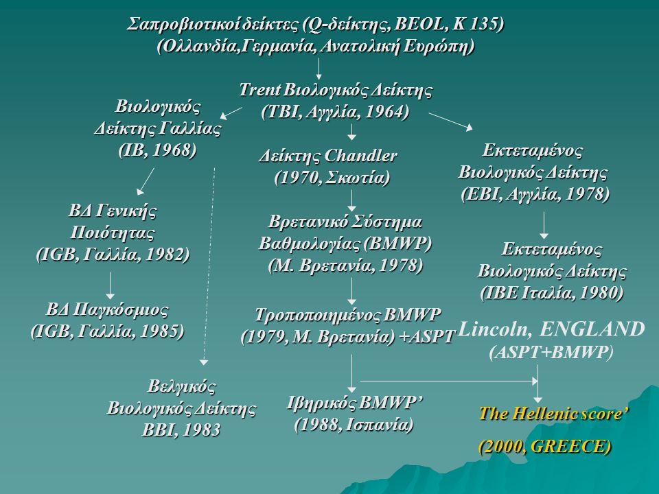 Σαπροβιοτικοί δείκτες (Q-δείκτης, ΒΕΟL, Κ 135) (Ολλανδία,Γερμανία, Ανατολική Ευρώπη) Εκτεταμένος Βιολογικός Δείκτης (ΕΒΙ, Αγγλία, 1978) (ΕΒΙ, Αγγλία,