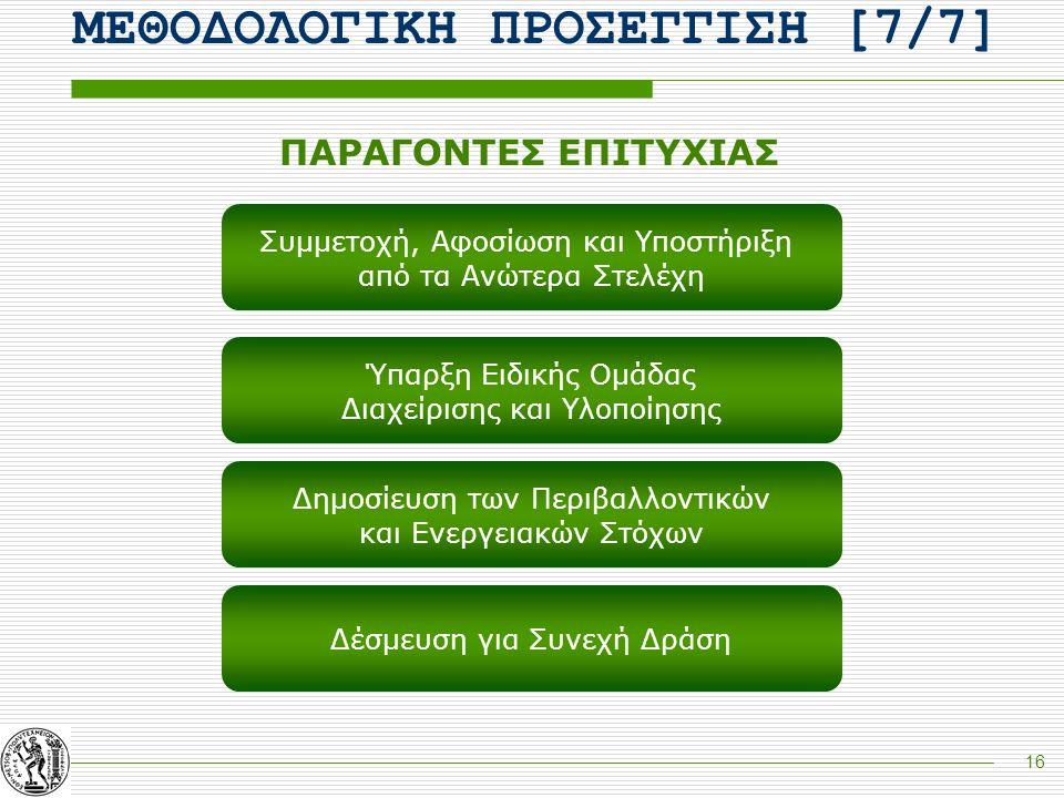 16 ΠΑΡΑΓΟΝΤΕΣ ΕΠΙΤΥΧΙΑΣ Δέσμευση για Συνεχή Δράση Δημοσίευση των Περιβαλλοντικών και Ενεργειακών Στόχων Ύπαρξη Ειδικής Ομάδας Διαχείρισης και Υλοποίησ