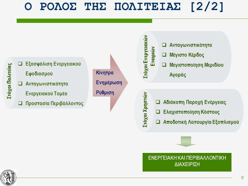 9 Ο ΡΟΛΟΣ ΤΗΣ ΠΟΛΙΤΕΙΑΣ [2/2] Στόχοι Πολιτείας  Εξασφάλιση Ενεργειακού Εφοδιασμού  Ανταγωνιστικότητα Ενεργειακού Τομέα  Προστασία Περιβάλλοντος Στό