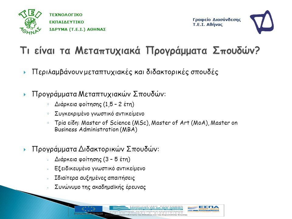 ΤΕΧΝΟΛΟΓΙΚΟ ΕΚΠΑΙΔΕΥΤΙΚΟ ΙΔΡΥΜΑ (Τ.Ε.Ι.) ΑΘΗΝΑΣ Γραφείο Διασύνδεσης Τ.Ε.Ι. Αθήνας  Περιλαμβάνουν μεταπτυχιακές και διδακτορικές σπουδές  Προγράμματα