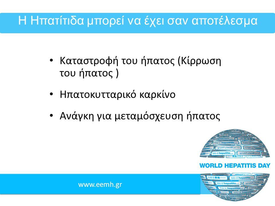 www.eemh.gr Η Ηπατίτιδα μπορεί να έχει σαν αποτέλεσμα … Καταστροφή του ήπατος (Κίρρωση του ήπατος ) Ηπατοκυτταρικό καρκίνο Ανάγκη για μεταμόσχευση ήπατος
