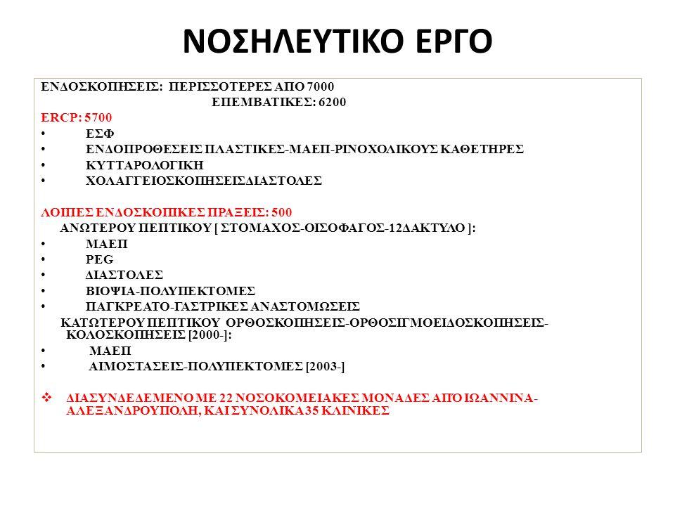 ΝΟΣΗΛΕΥΤΙΚΟ ΕΡΓΟ ΕΝΔΟΣΚΟΠΗΣΕΙΣ: ΠΕΡΙΣΣΟΤΕΡΕΣ ΑΠΟ 7000 ΕΠΕΜΒΑΤΙΚΕΣ: 6200 ERCP: 5700 ΕΣΦ ΕΝΔΟΠΡΟΘΕΣΕΙΣ ΠΛΑΣΤΙΚΕΣ-ΜΑΕΠ-ΡΙΝΟΧΟΛΙΚΟΥΣ ΚΑΘΕΤΗΡΕΣ ΚΥΤTAΡΟΛΟΓΙ