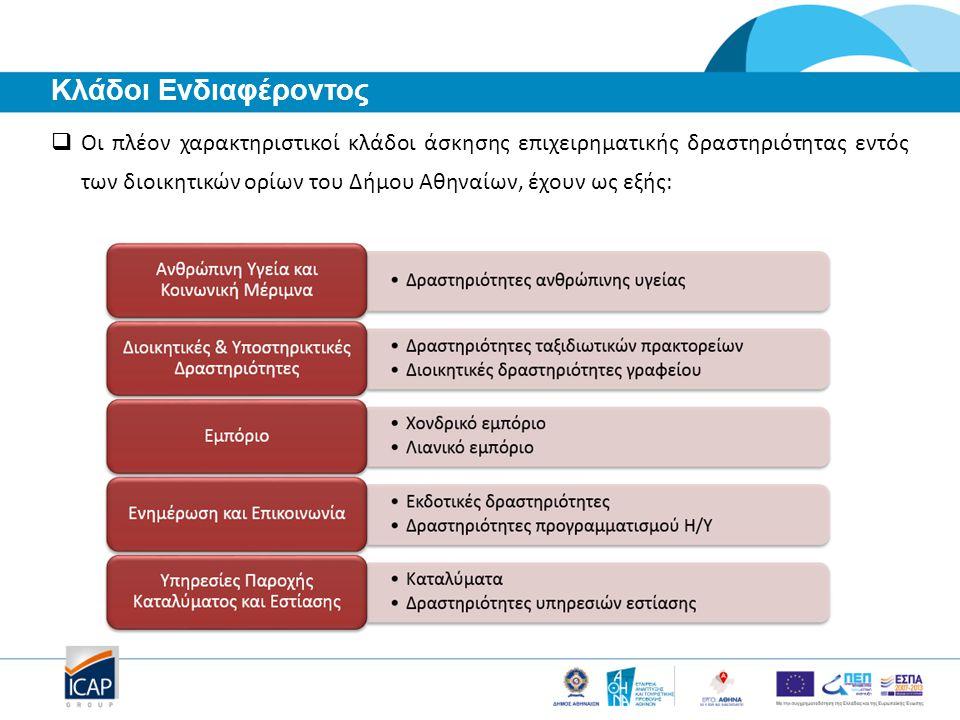 Κλάδοι Ενδιαφέροντος  Οι πλέον χαρακτηριστικοί κλάδοι άσκησης επιχειρηματικής δραστηριότητας εντός των διοικητικών ορίων του Δήμου Αθηναίων, έχουν ως