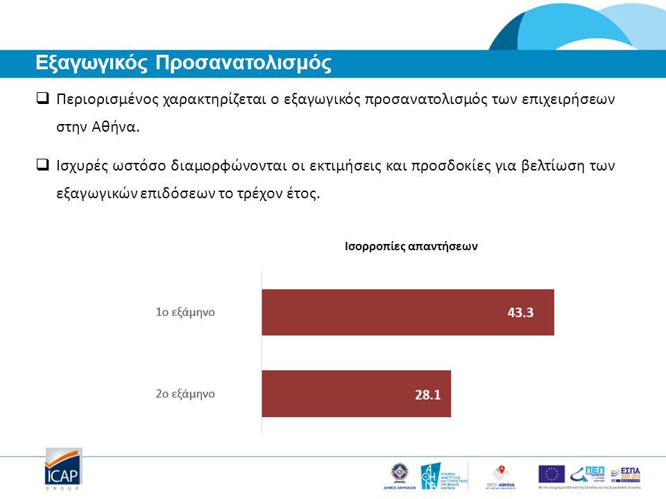  Περιορισμένος χαρακτηρίζεται ο εξαγωγικός προσανατολισμός των επιχειρήσεων στην Αθήνα.  Ισχυρές ωστόσο διαμορφώνονται οι εκτιμήσεις και προσδοκίες