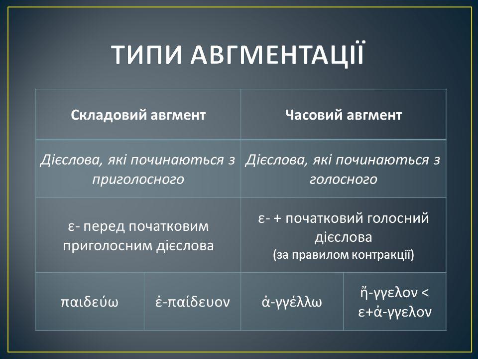Дієслова, основа яких починається на приголосний звук, отримують префікс ἐ - на початку основи.